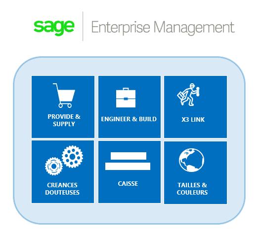 SRA Sage Entreprise Management
